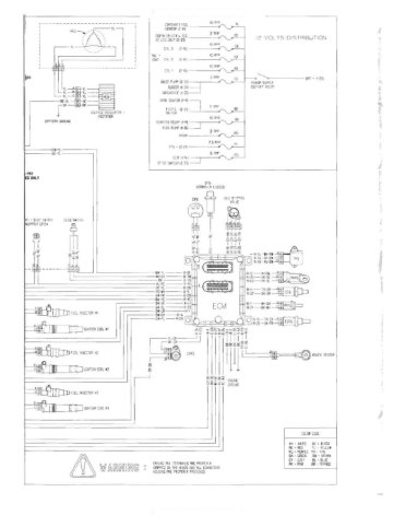 95 Seadoo Wiring Diagram Viking Wiring Diagram Winnebago Wiring