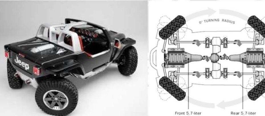 ZERO TURN MECHANISM, mechanical engineering final year project,mechanical project, mechanical project, The Jeep Hurricane concept with Zero Turning Circle Radius