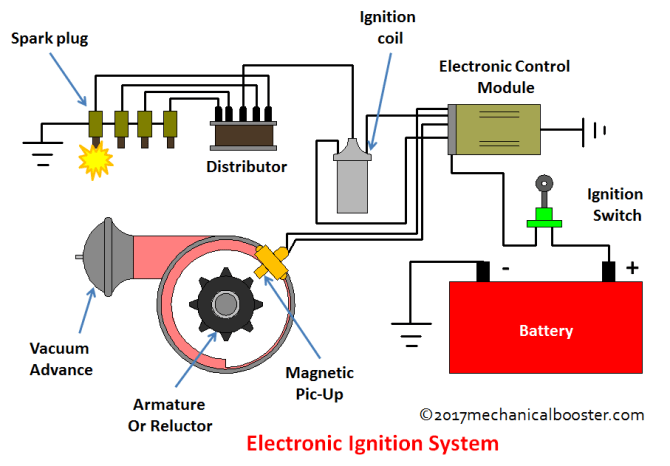 electronic distributorless ignition system diagram  circuit