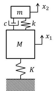 SDOF tuned-mass damper