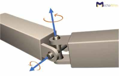 universal-joint-for-robots
