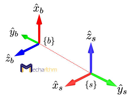 homogenous-transformations-displacement-operator-example-logo