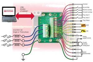 MCS Integrated MotorDrive system