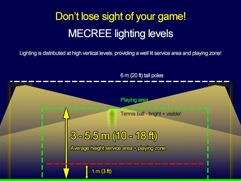 best led tennis court flood lighting