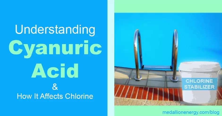 Pool heat pumps pool heater repair parts medallion energy for Too much cyanuric acid in swimming pool