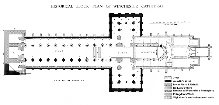 Image result for cathedral blueprint