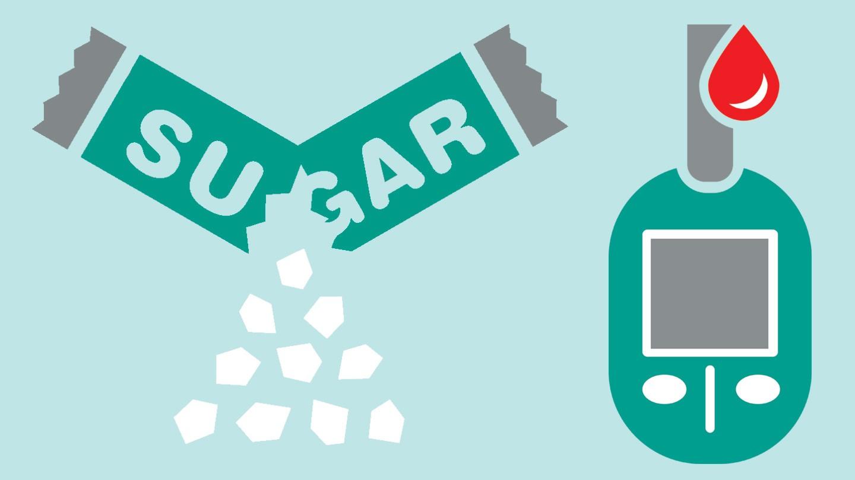 A brief history of Diabetes