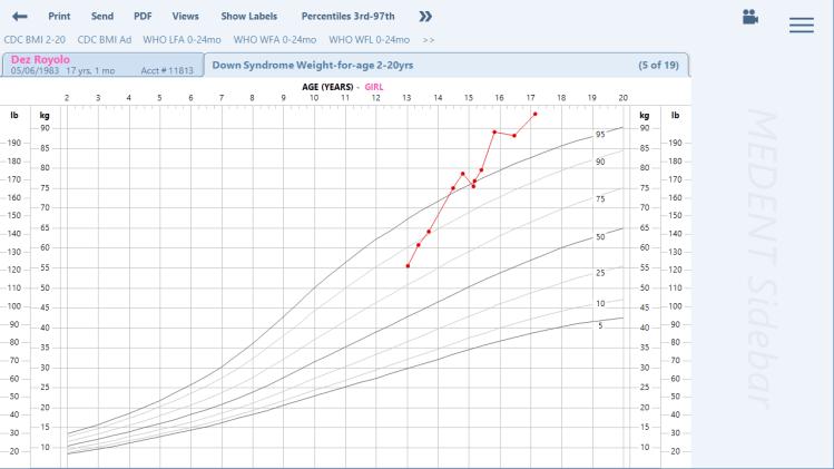 Index of /med_download/medentvideos/v230/Growth Charts