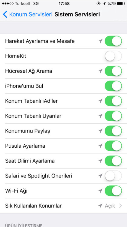 iPhone Sık Ziyaret Edinlen Yerler