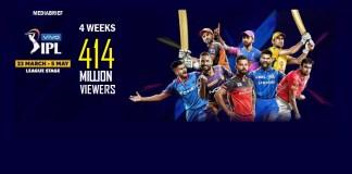 IMAGE-4 weeks-viewership-vivo ipl 2019 on star