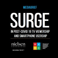 TV viewership, Smartphone usership see phenomenal surge in early post-COVID19 days: BARC India and Nielsen