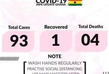 Photo of Ghana Records 4 Deaths, 93 Confirmed Coronavirus Cases