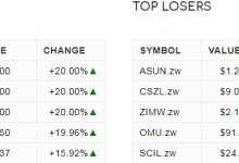 Photo of Heavyweight stocks starts week in red, despite overall market gains