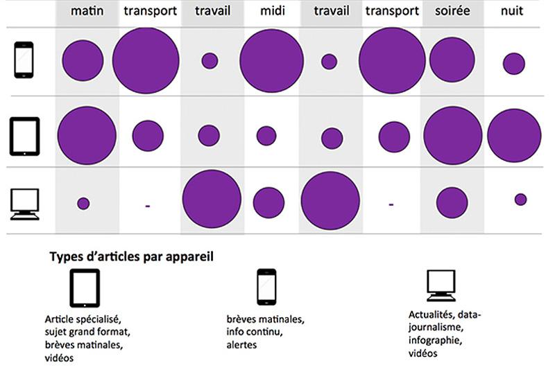 Et si les applis mobile s'ancraient mieux dans la vie des gens que les sites web ?