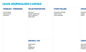 Lean-Journalism-Canvas
