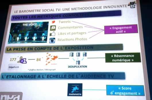 Le baromètre de la social TV par NPA - mediaculture.fr
