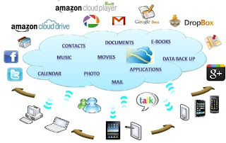 Cloud Media Services