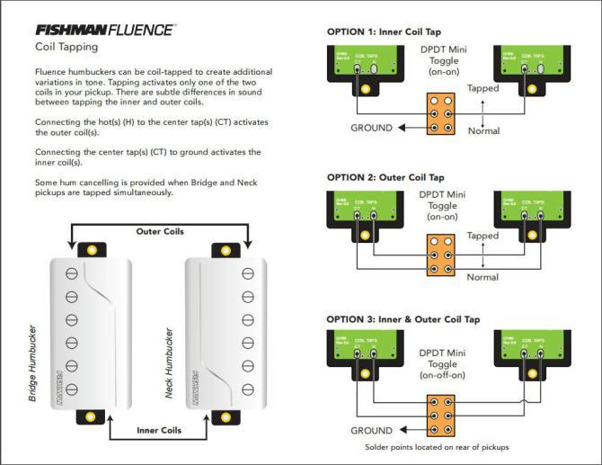 fishman modem wiring diagram wiring diagram for hot water