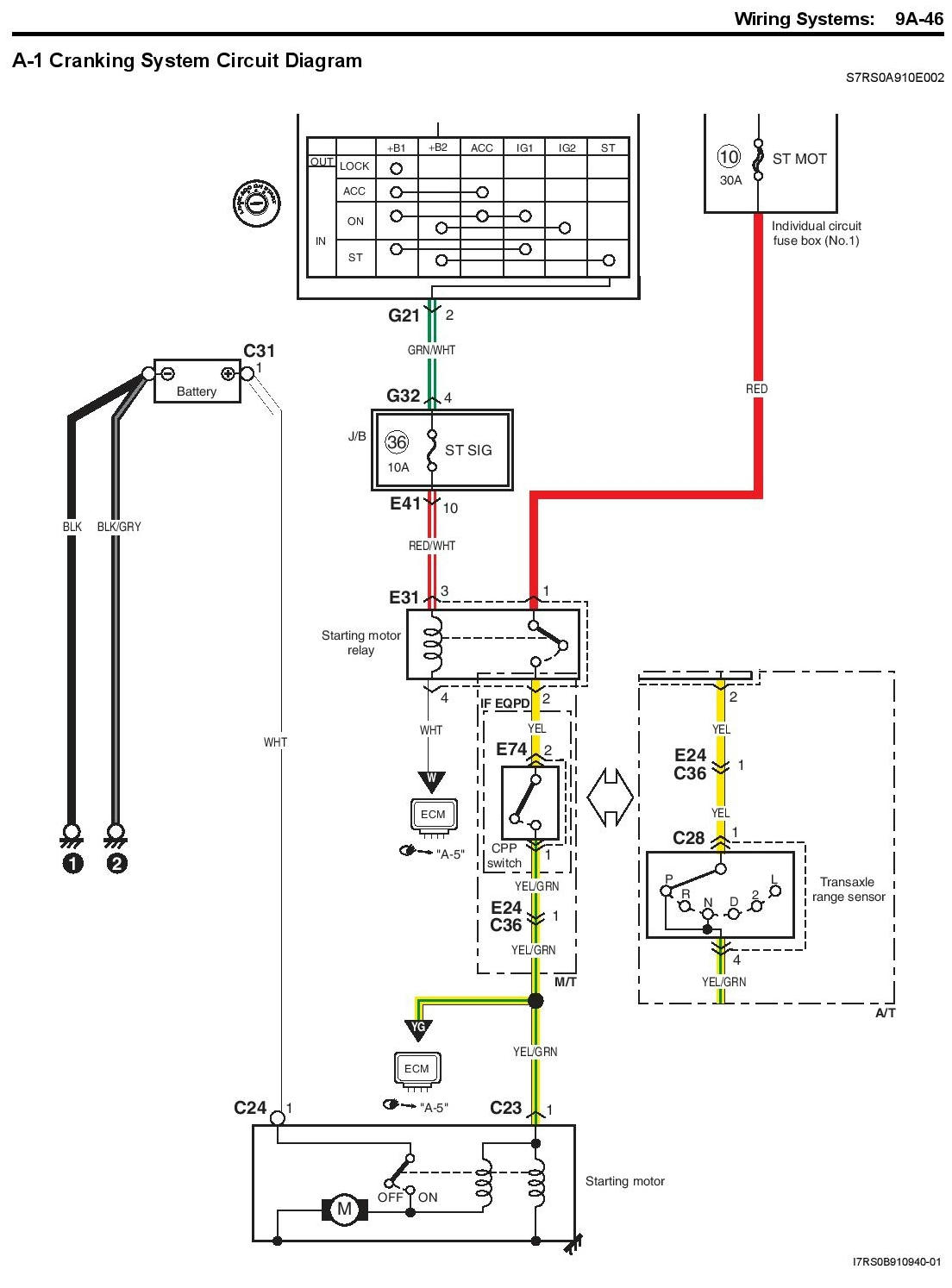 Mini Cooper S Fuse Box Diagram