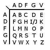 Cipher Where You Take The First Letter Of Each Word