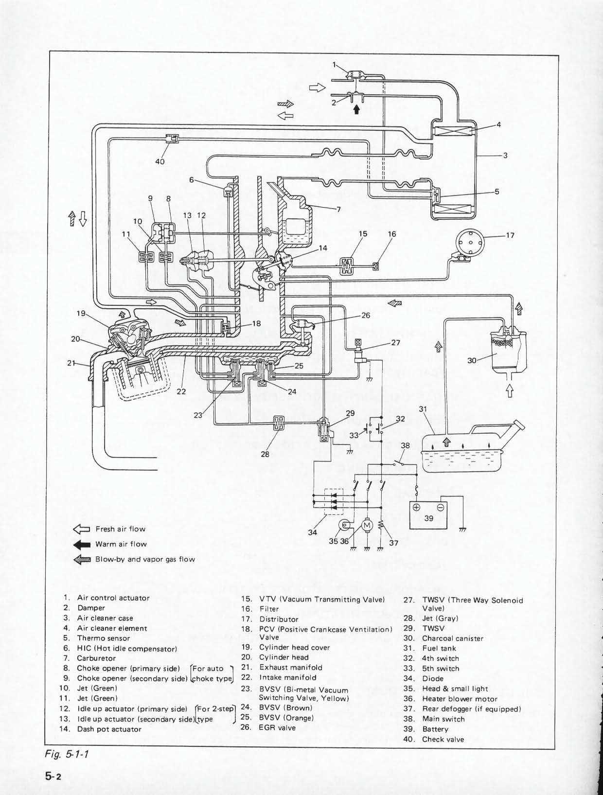 Please Help Me With A Carburetor Vacuum Tubes