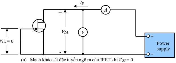 Mạch khảo sát đặc tuyến ngõ ra của JFET