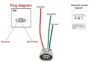 Charging Problems wGood Battery & Alternator?  Page 3