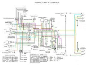 Comunidad Motoquera • Ver Tema  Ayuda eléctrica regulador solucionado
