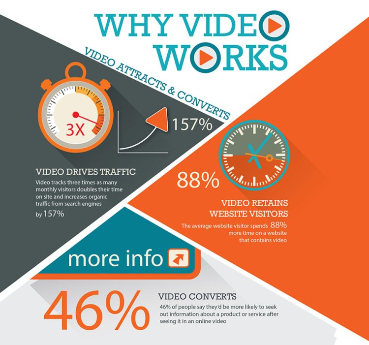 whyvideoworks-1