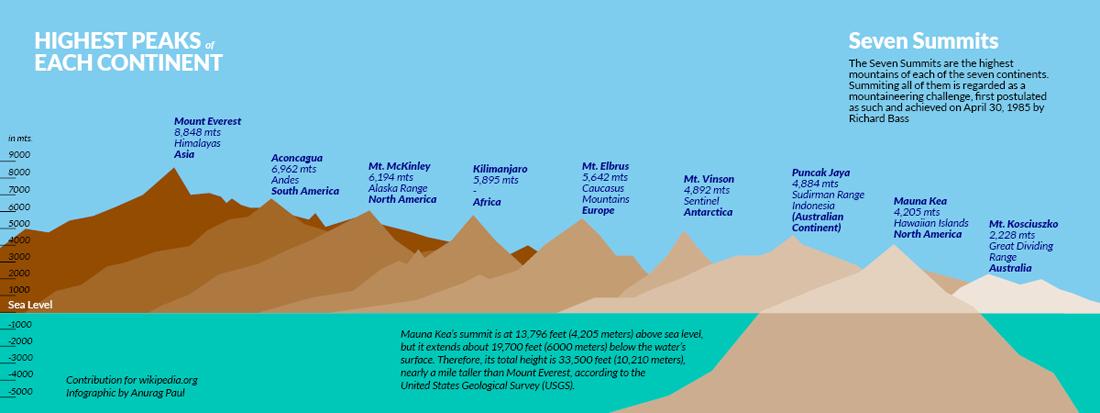 gunung mauna kea di hawai