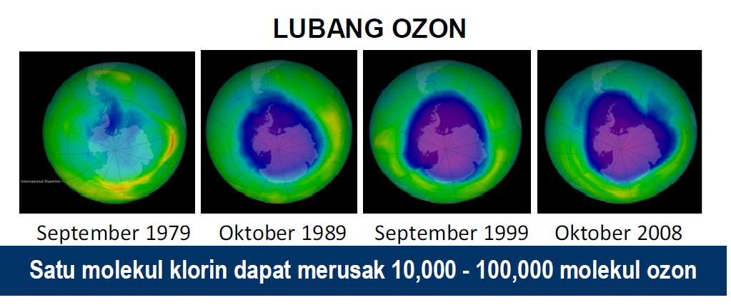 Lapisan ozon menipis pemanasan global
