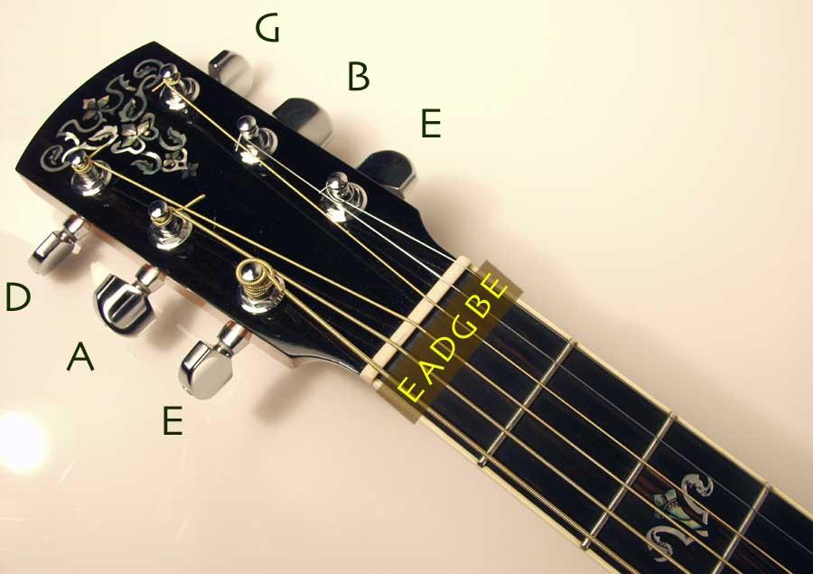 Cara Menyetem Gitar Manual
