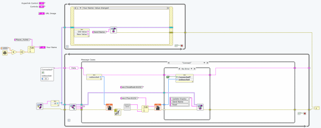 User Interface LabVIEW NXG Code
