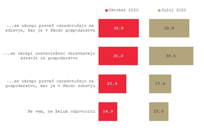 20201029 gospodarstvo 1