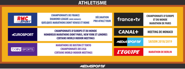 ATHLETISME19