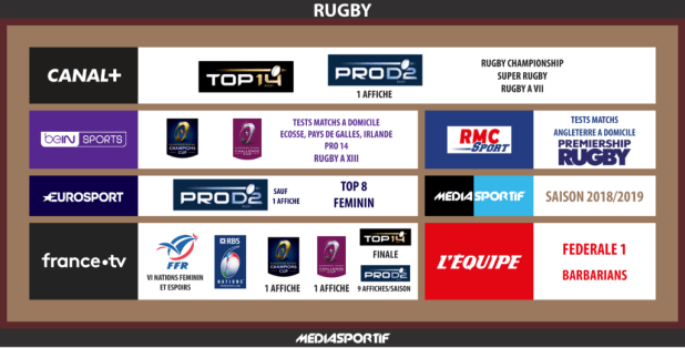 RUGBY19
