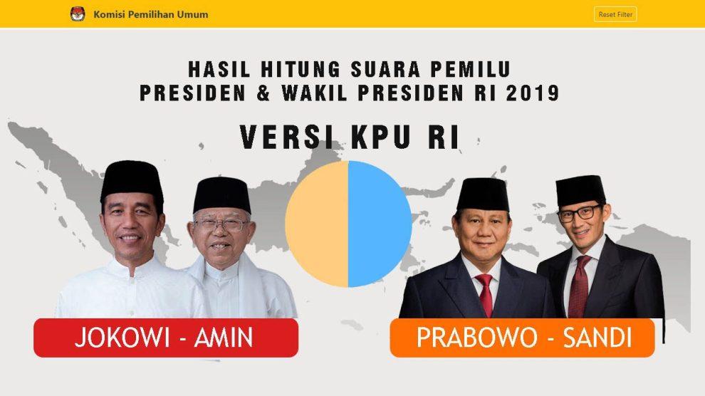 Hitung Suara Pemilu Presiden dan Wakil Presiden RI 2019 Versi KPU
