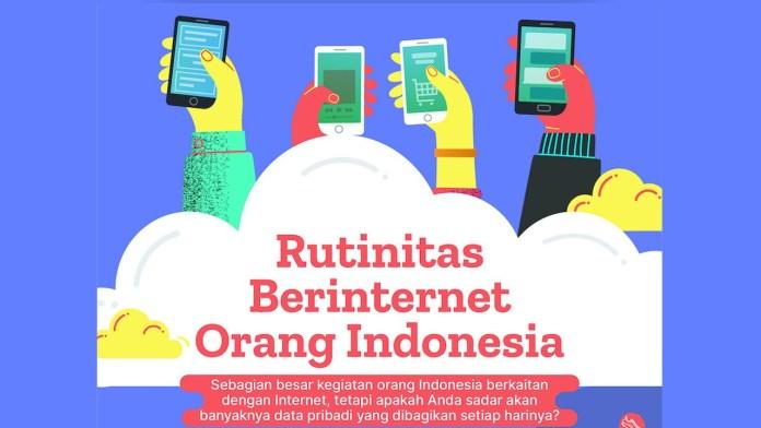 Rutinitas Berinternet Orang Indonesia