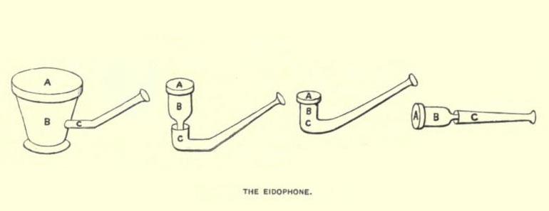 eidophone