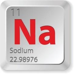 Hyponatremia - Sodium