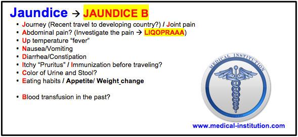 Jaundice Mnemonic Best Usmle Step 2 Cs Mnemonics