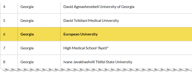 European University MCI Approved List Proof
