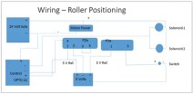 G4_Wiring_roller_positioning copy