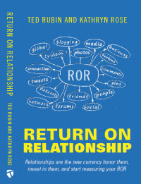 rubin-return-relationship