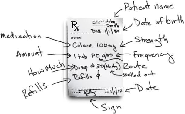 valium schedule 3 pain