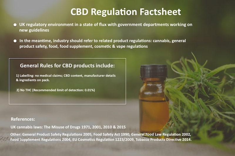CBD Regulation UK - - Explained - - Medic Pro Limited