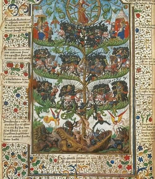 Tree of Battles - Honoré Bonet
