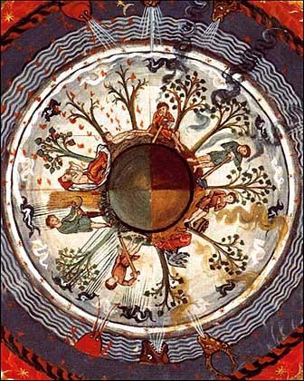 Hildegard_von_Bingen_round_earth