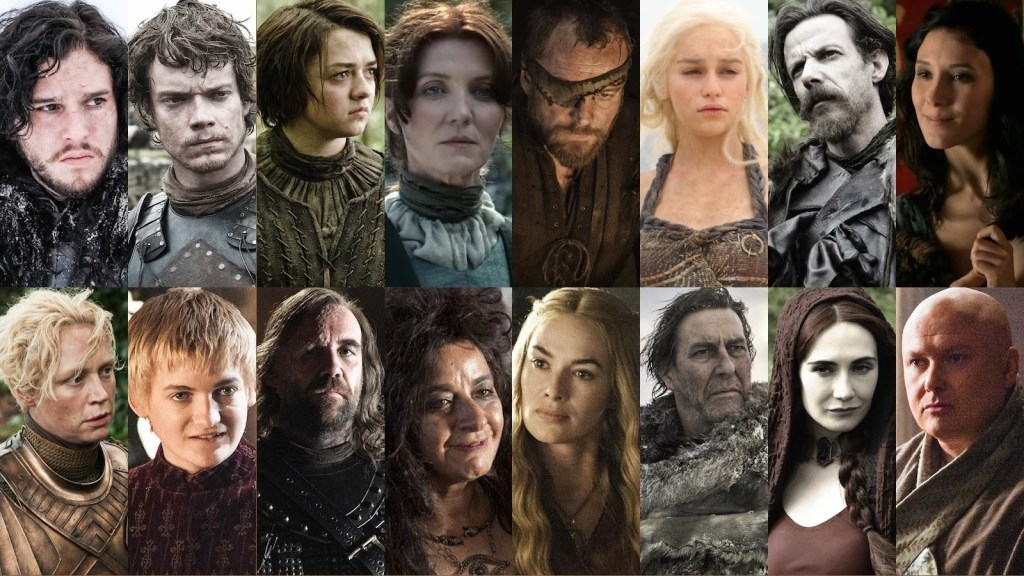 Quiz Game of Thrones characters