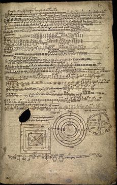 Book of Ballymote - explaining Ogham script